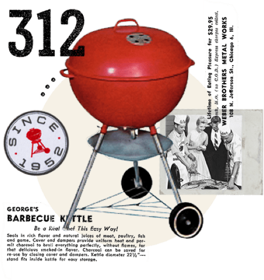 Are Weber Grills Worth the Money